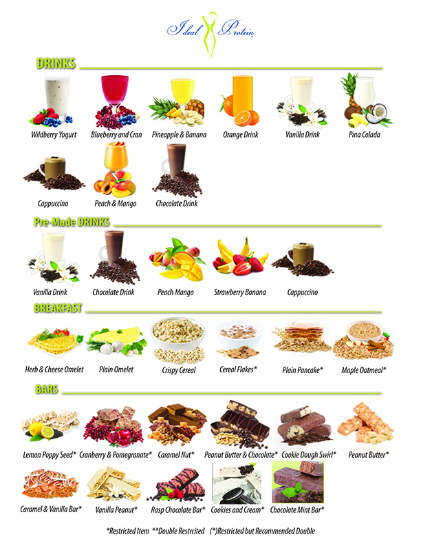 Low Carb Ideal Protein Foods